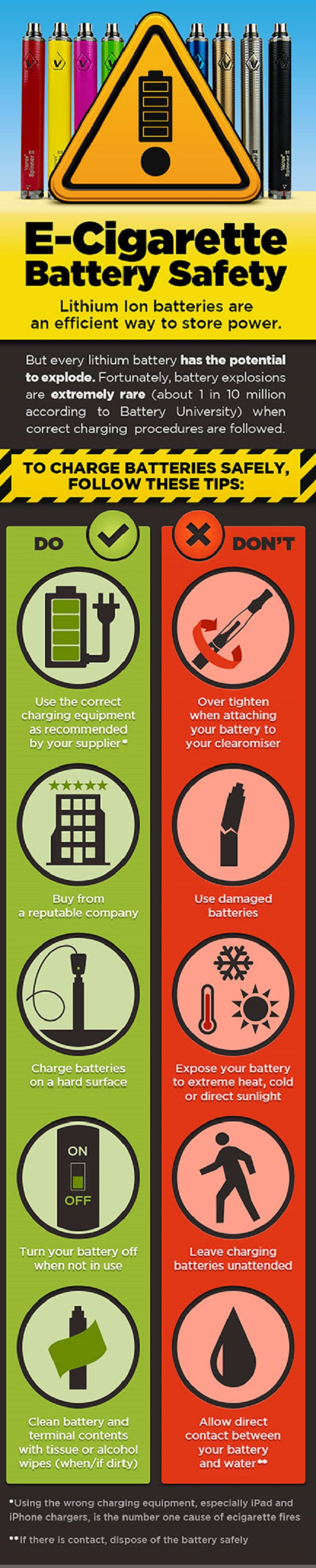 Charging_e-cigarette_safely_infographic_small